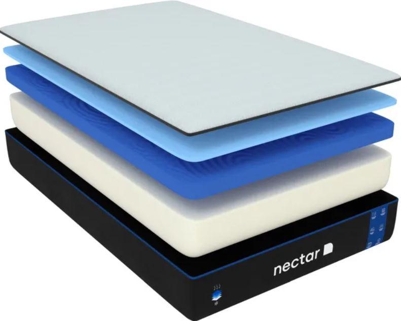 Affordable Nectar mattress