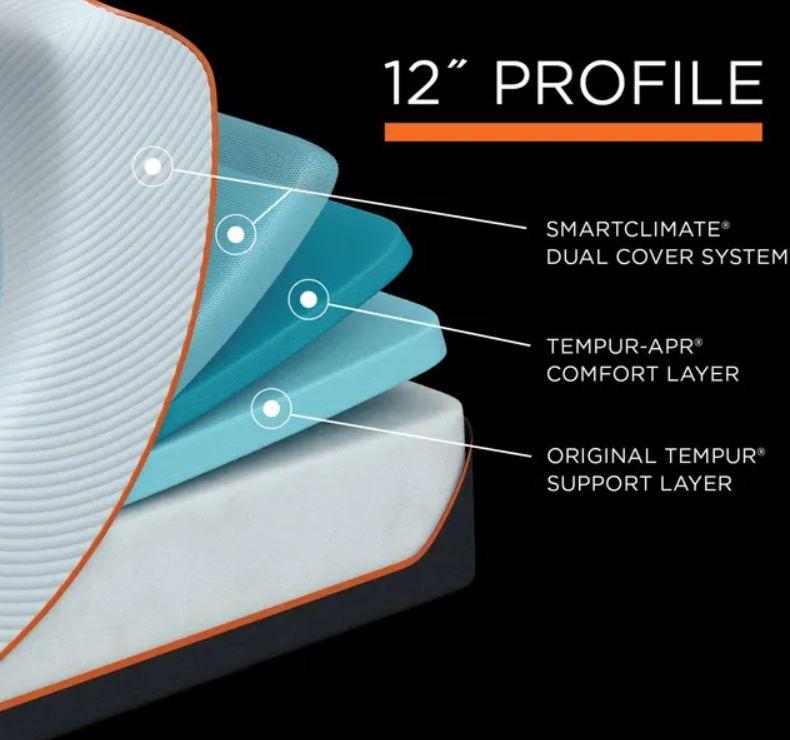 Tempur-Pedic mattress layer chart