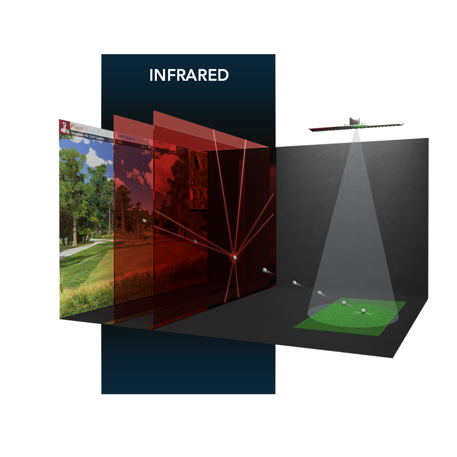Infared Tracking System