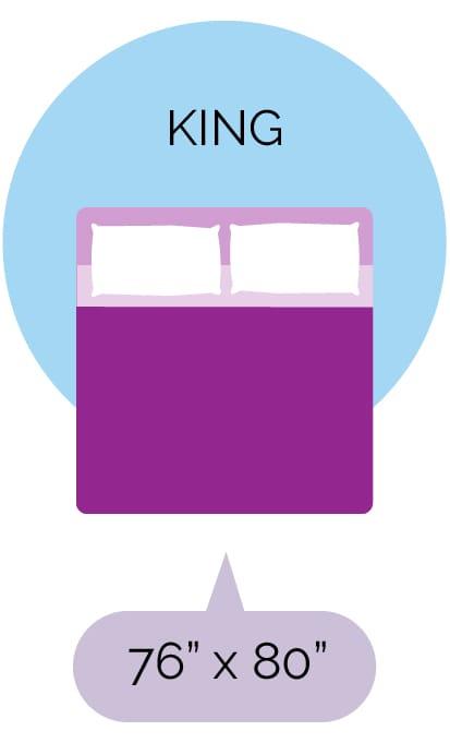Twin size mattress dimensions