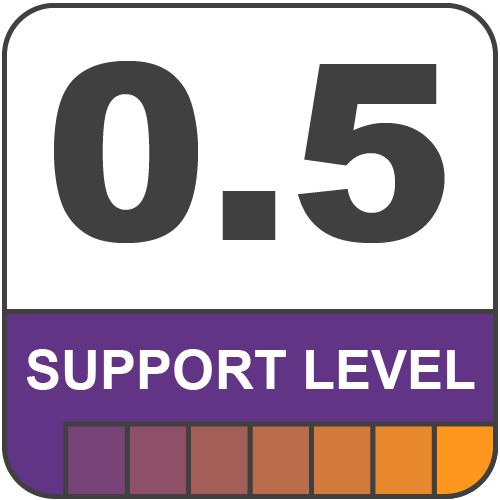 0.5 Support Level