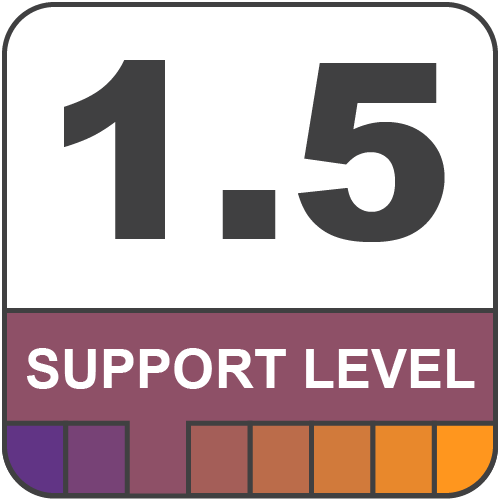 1.5 Support Level