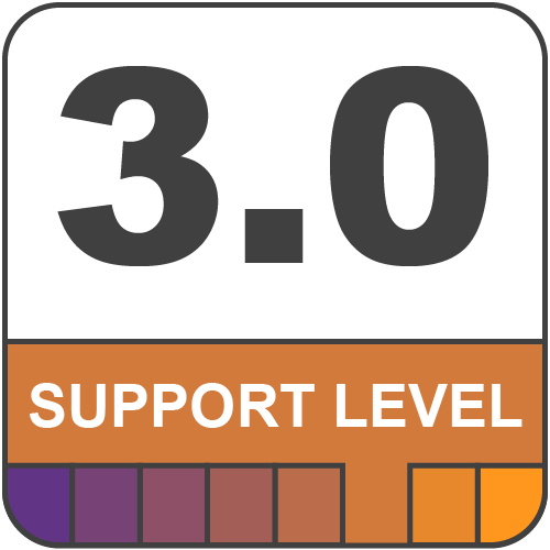 3.0 Support Level