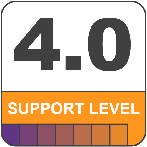 4.0 Support Level