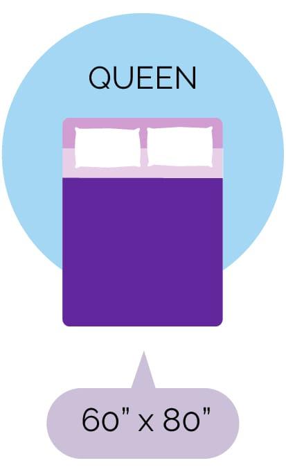 Twin Queen mattress dimensions