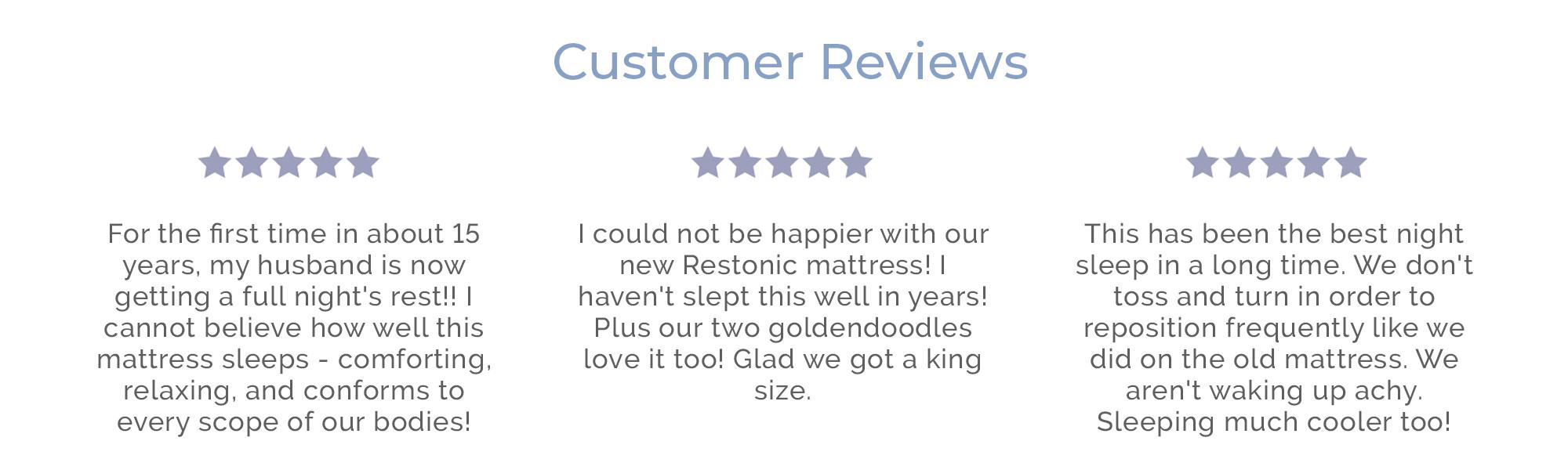 Restonic Customer Reviews